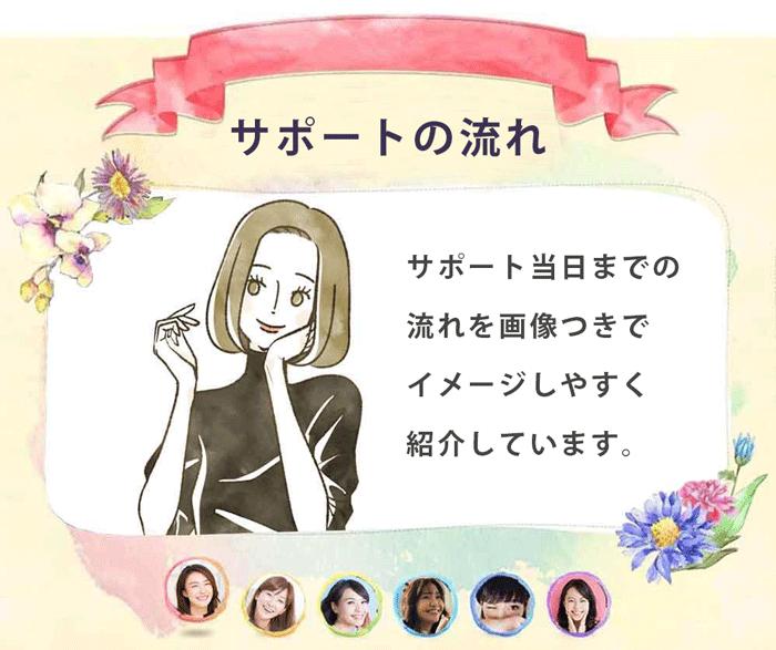 処女卒業サポート名古屋の当日までの流れ